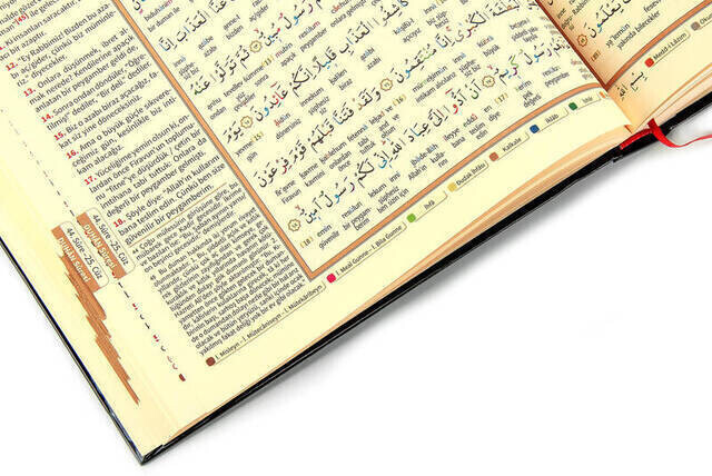 The Holy Quran and Its Means - Mealli Quran - 5 Features - Rahle Boy - Ayfa Press Release Distribution